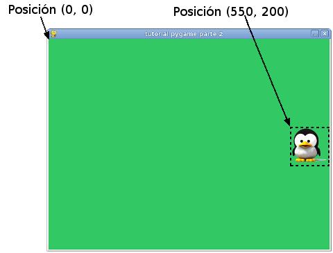 coordenadas pygame